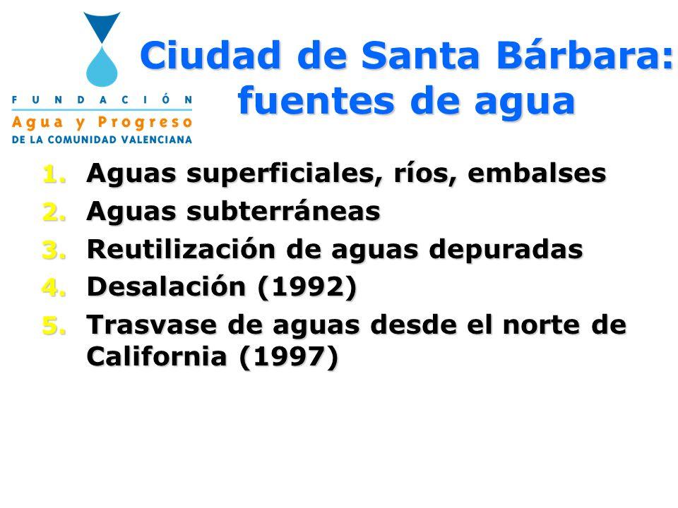Ciudad de Santa Bárbara: fuentes de agua 1. Aguas superficiales, ríos, embalses 2. Aguas subterráneas 3. Reutilización de aguas depuradas 4. Desalació