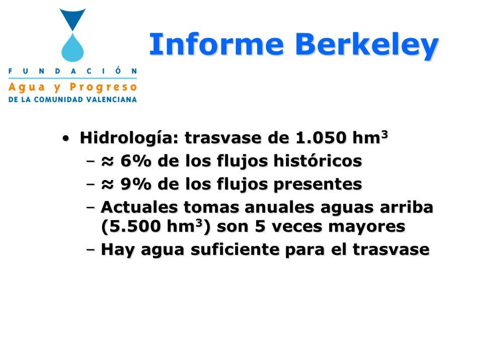 Informe Berkeley Hidrología: trasvase de 1.050 hm 3Hidrología: trasvase de 1.050 hm 3 – 6% de los flujos históricos – 9% de los flujos presentes –Actu