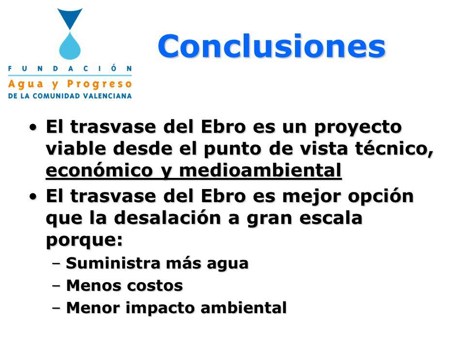 Conclusiones El trasvase del Ebro es un proyecto viable desde el punto de vista técnico, económico y medioambientalEl trasvase del Ebro es un proyecto