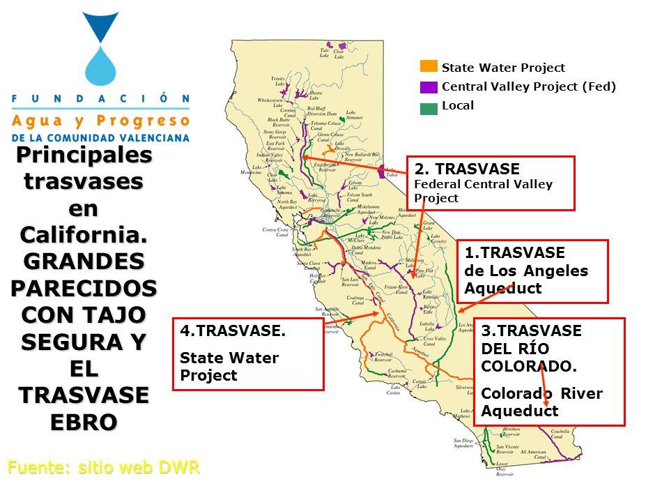 Desalación en California Todo el Estado: 12 plantas con capacidad de, 0.01% del suministro total del Estado.