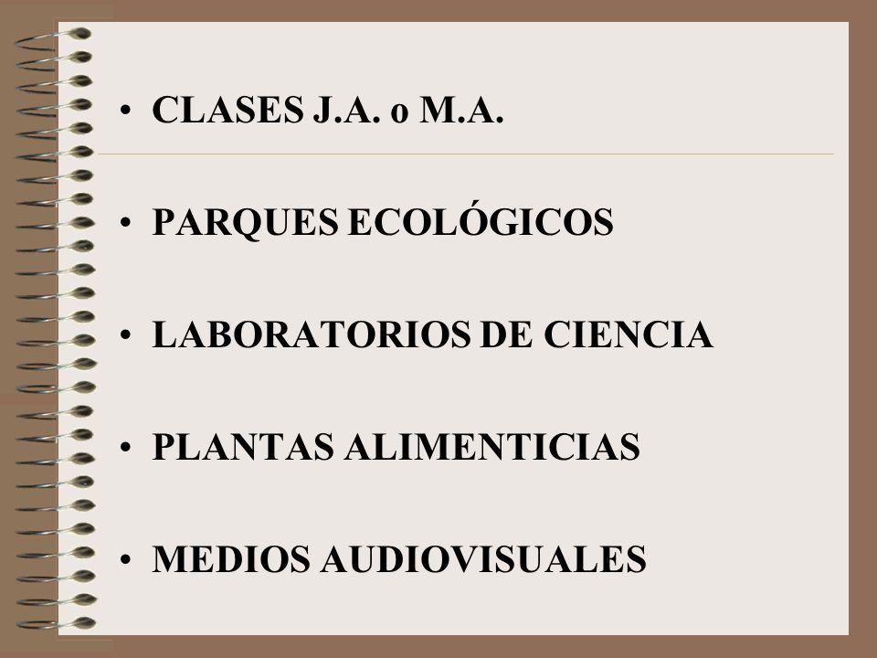 ESTUDIO DE LA NATURALEZA PASEOS: a montañas, playas, parques, arroyos, invernaderos, campos, zoologicos, museos, etc. MUSEO DEL CLUB CAMINATAS TESOROS
