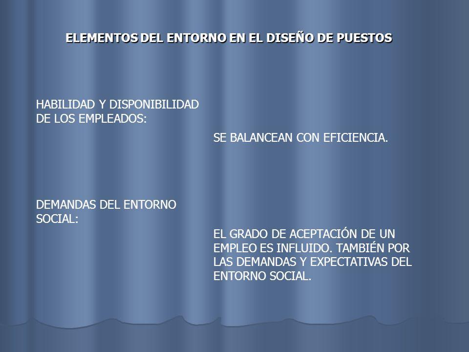 ELEMENTOS DEL ENTORNO EN EL DISEÑO DE PUESTOS HABILIDAD Y DISPONIBILIDAD DE LOS EMPLEADOS: SE BALANCEAN CON EFICIENCIA. DEMANDAS DEL ENTORNO SOCIAL: E