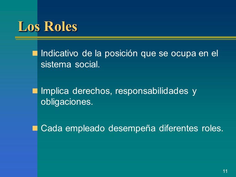 11 Los Roles Indicativo de la posición que se ocupa en el sistema social. Implica derechos, responsabilidades y obligaciones. Cada empleado desempeña
