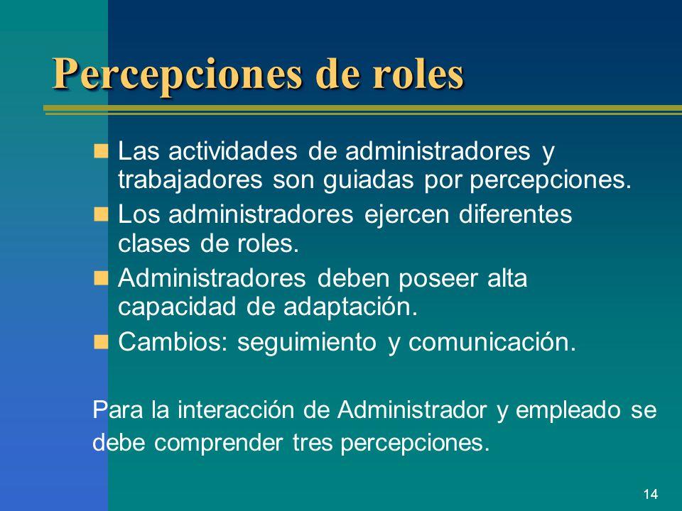 14 Percepciones de roles Las actividades de administradores y trabajadores son guiadas por percepciones. Los administradores ejercen diferentes clases