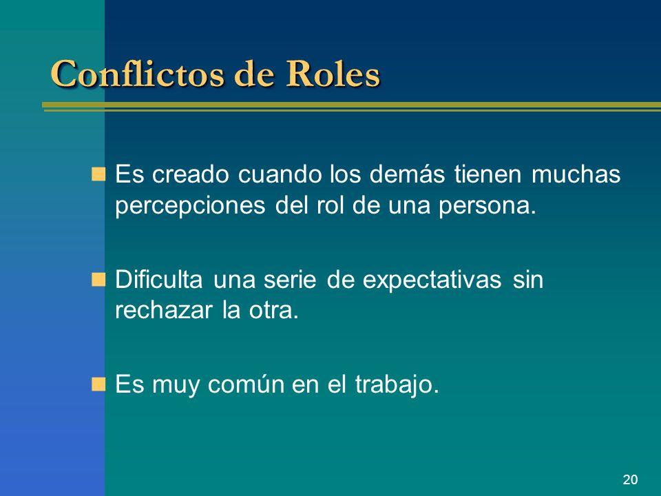 20 Conflictos de Roles Es creado cuando los demás tienen muchas percepciones del rol de una persona. Dificulta una serie de expectativas sin rechazar
