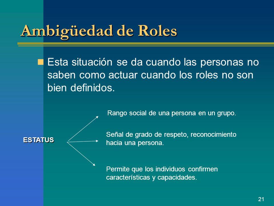 21 Ambigüedad de Roles Esta situación se da cuando las personas no saben como actuar cuando los roles no son bien definidos. ESTATUS Rango social de u