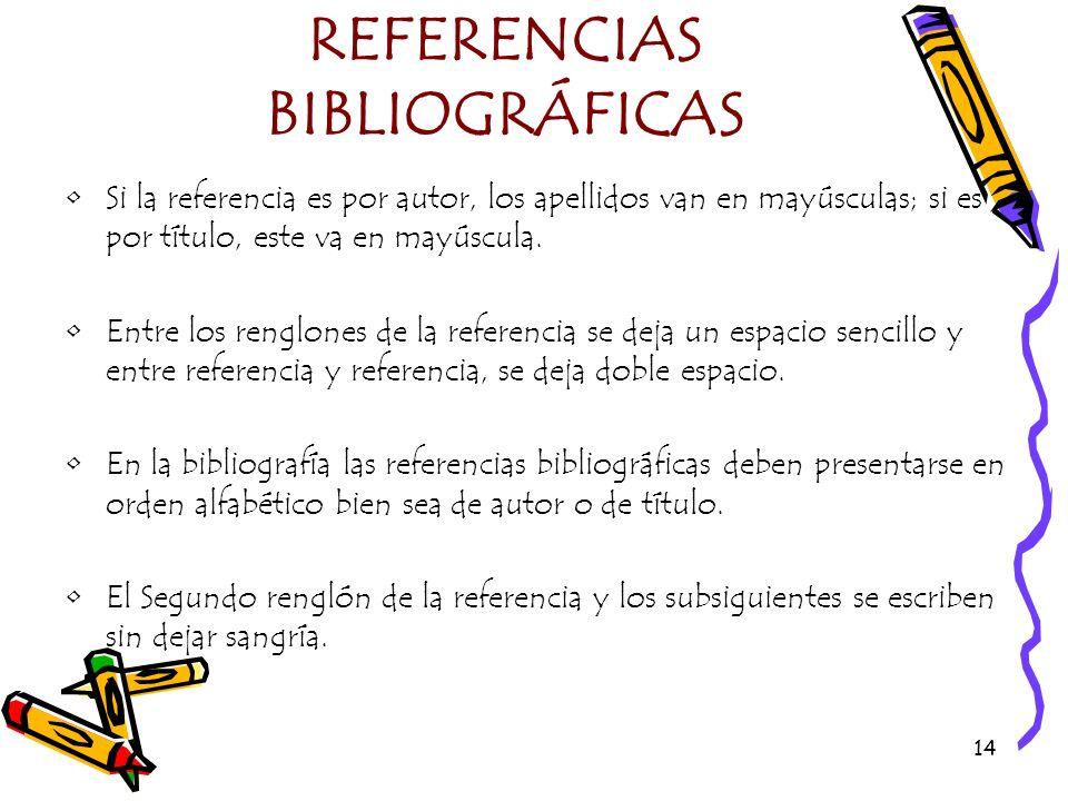 15 REFERENCIAS BIBLIOGRÁFICAS AUTOR PERSONAL.Autor.