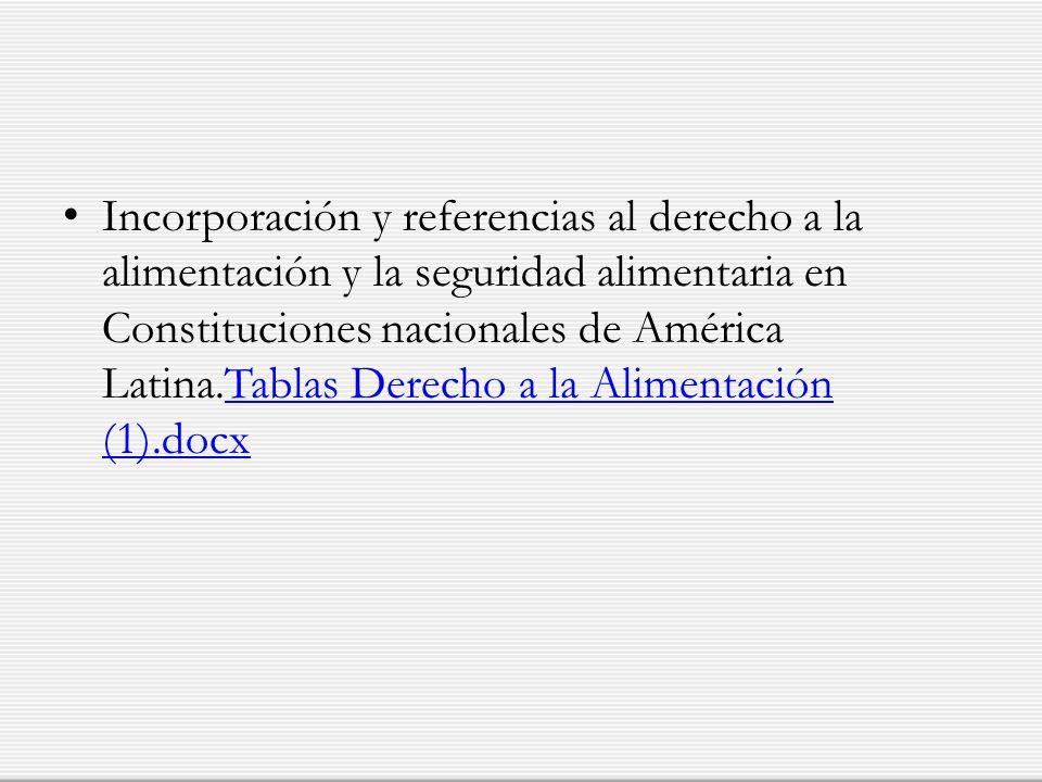 Incorporación y referencias al derecho a la alimentación y la seguridad alimentaria en Constituciones nacionales de América Latina.Tablas Derecho a la
