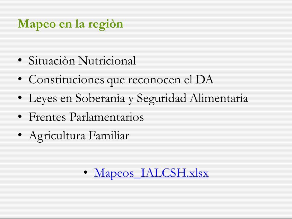 Mapeo en la regiòn Situaciòn Nutricional Constituciones que reconocen el DA Leyes en Soberanìa y Seguridad Alimentaria Frentes Parlamentarios Agricult