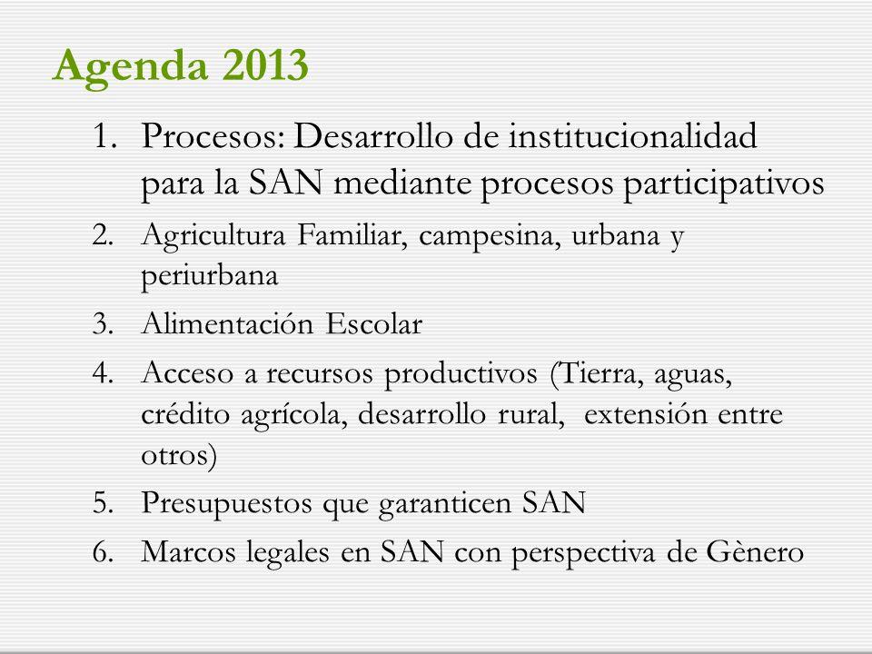 Agenda 2013 1.Procesos: Desarrollo de institucionalidad para la SAN mediante procesos participativos 2.Agricultura Familiar, campesina, urbana y periu