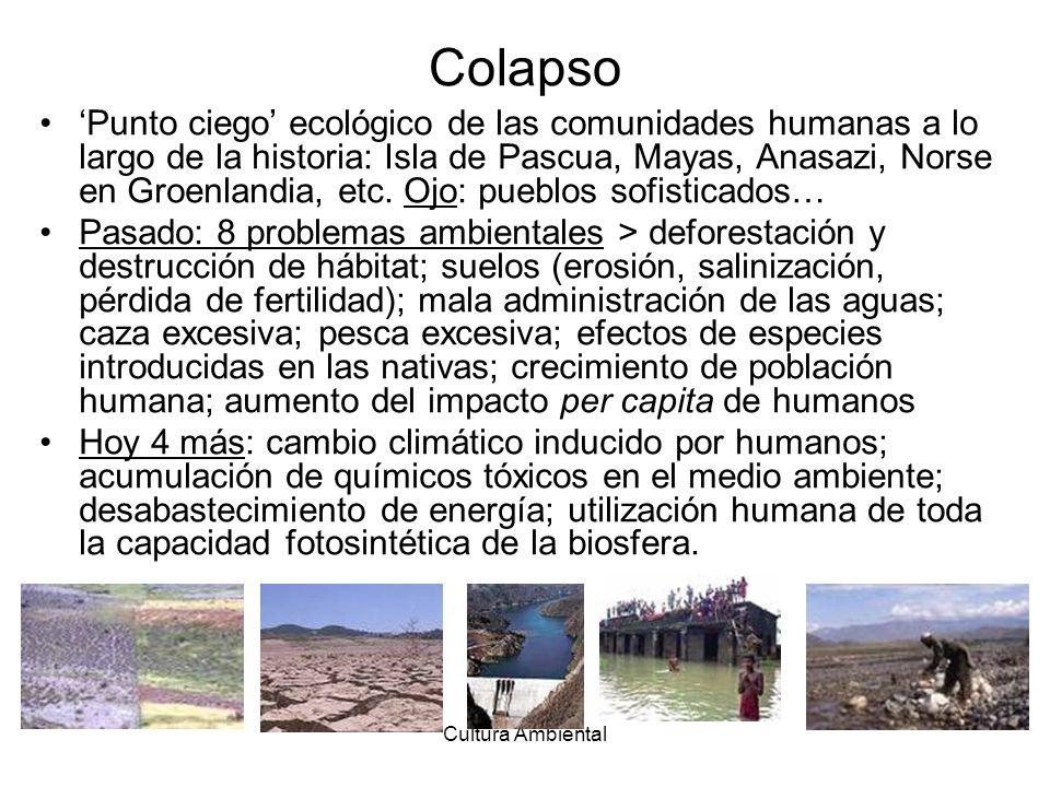 Cultura Ambiental Colapso Punto ciego ecológico de las comunidades humanas a lo largo de la historia: Isla de Pascua, Mayas, Anasazi, Norse en Groenla