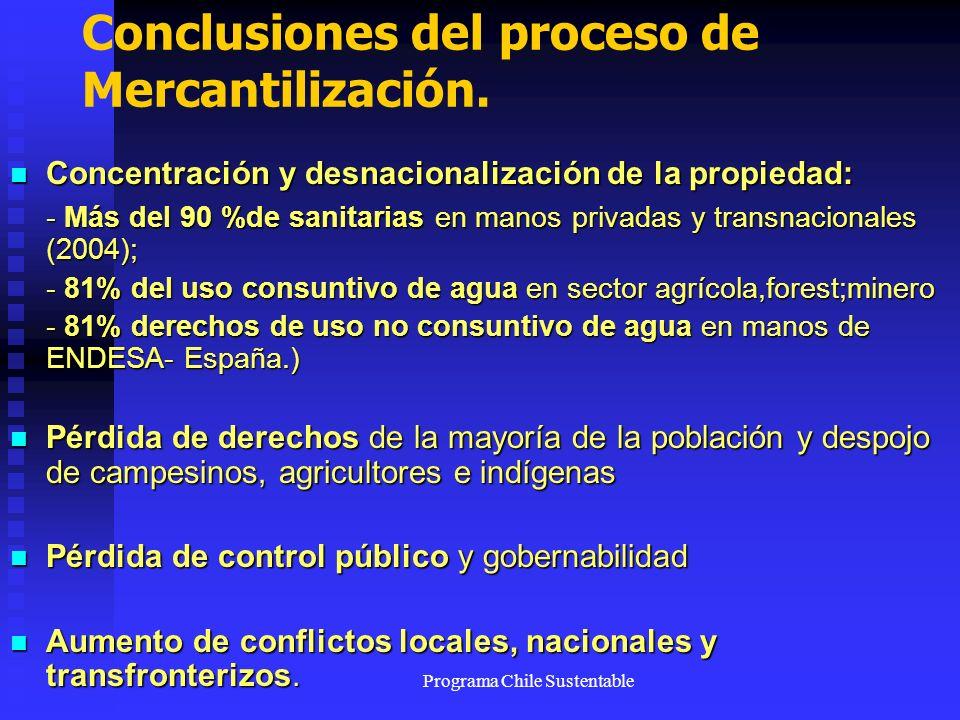 Programa Chile Sustentable Conclusiones del proceso de Mercantilización. Concentración y desnacionalización de la propiedad: Concentración y desnacion