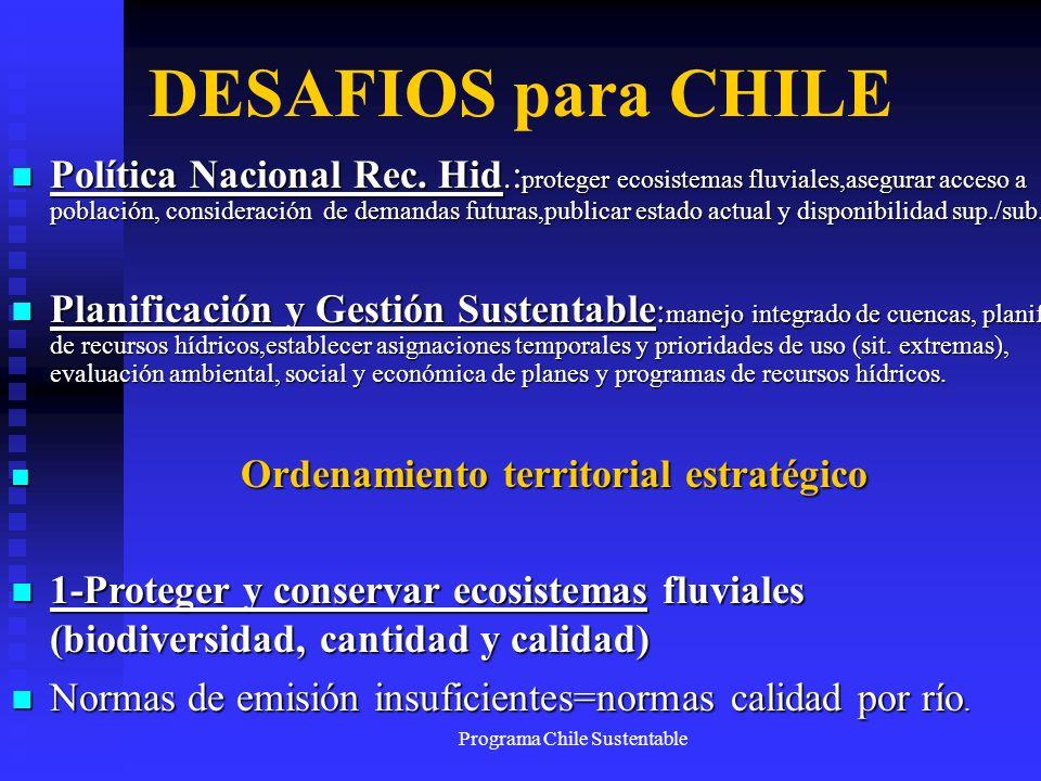 Programa Chile Sustentable DESAFIOS para CHILE Política Nacional Rec. Hid. : proteger ecosistemas fluviales,asegurar acceso a población, consideración