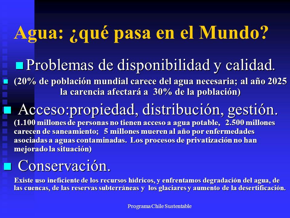 Programa Chile Sustentable Agua: ¿qué pasa en el Mundo? Problemas de disponibilidad y calidad. Problemas de disponibilidad y calidad. (20% de població