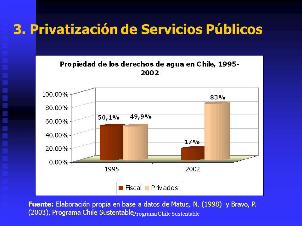 Programa Chile Sustentable 3. Privatización de Servicios Públicos Fuente: Elaboración propia en base a datos de Matus, N. (1998) y Bravo, P. (2003), P