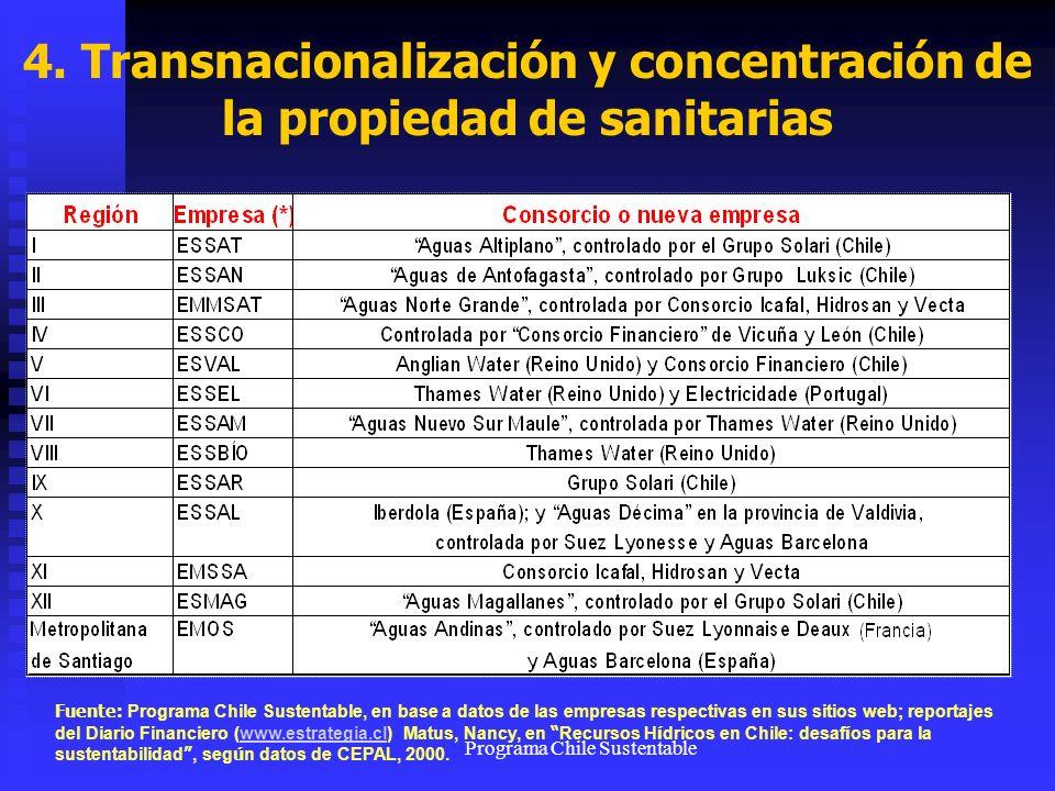 Programa Chile Sustentable Fuente: Programa Chile Sustentable, en base a datos de las empresas respectivas en sus sitios web; reportajes del Diario Fi