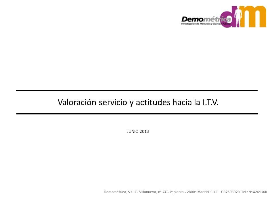 -1--1- Valoración servicio y actitudes hacia la I.T.V. JUNIO 2013 Demométrica, S.L. C/ Villanueva, nº 24 - 2ª planta - 28001 Madrid C.I.F.: B82693920
