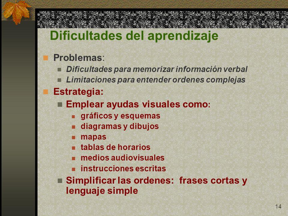 14 Dificultades del aprendizaje Problemas: Dificultades para memorizar información verbal Limitaciones para entender ordenes complejas Estrategia: Emp