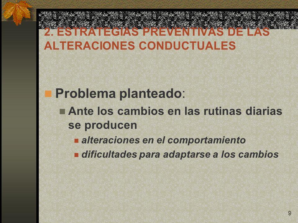 9 2. ESTRATEGIAS PREVENTIVAS DE LAS ALTERACIONES CONDUCTUALES Problema planteado: Ante los cambios en las rutinas diarias se producen alteraciones en