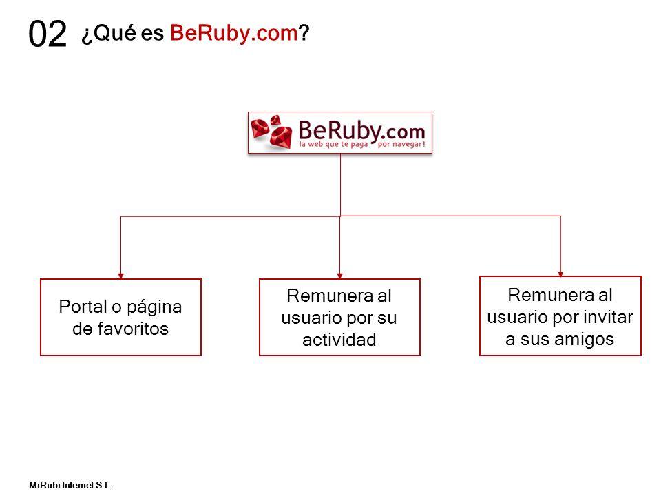 MiRubi Internet S.L. BeRuby como portal o página de inicio 03