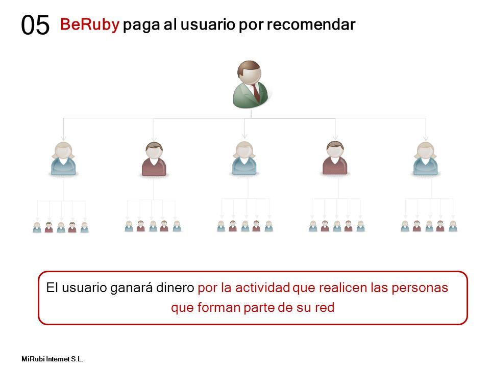MiRubi Internet S.L. Acuerdos en BeRuby 06