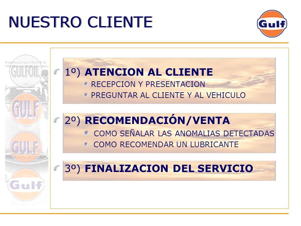1º) ATENCION AL CLIENTE RECEPCION Y PRESENTACION PREGUNTAR AL CLIENTE Y AL VEHICULO 2º) RECOMENDACIÓN/VENTA COMO SEÑALAR LAS ANOMALIAS DETECTADAS COMO