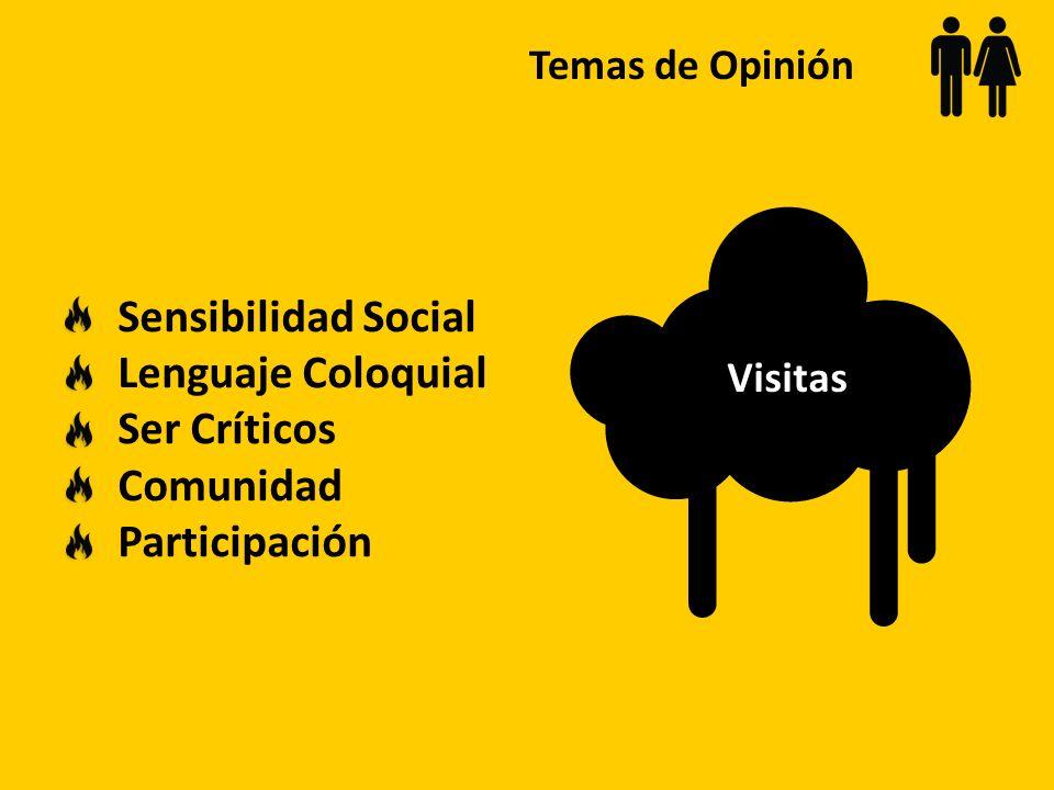Sensibilidad Social Lenguaje Coloquial Ser Críticos Comunidad Participación Visitas