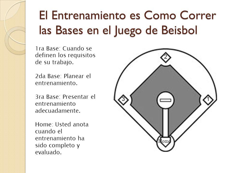 El Entrenamiento es Como Correr las Bases en el Juego de Beisbol 1ra Base: Cuando se definen los requisitos de su trabajo. 2da Base: Planear el entren