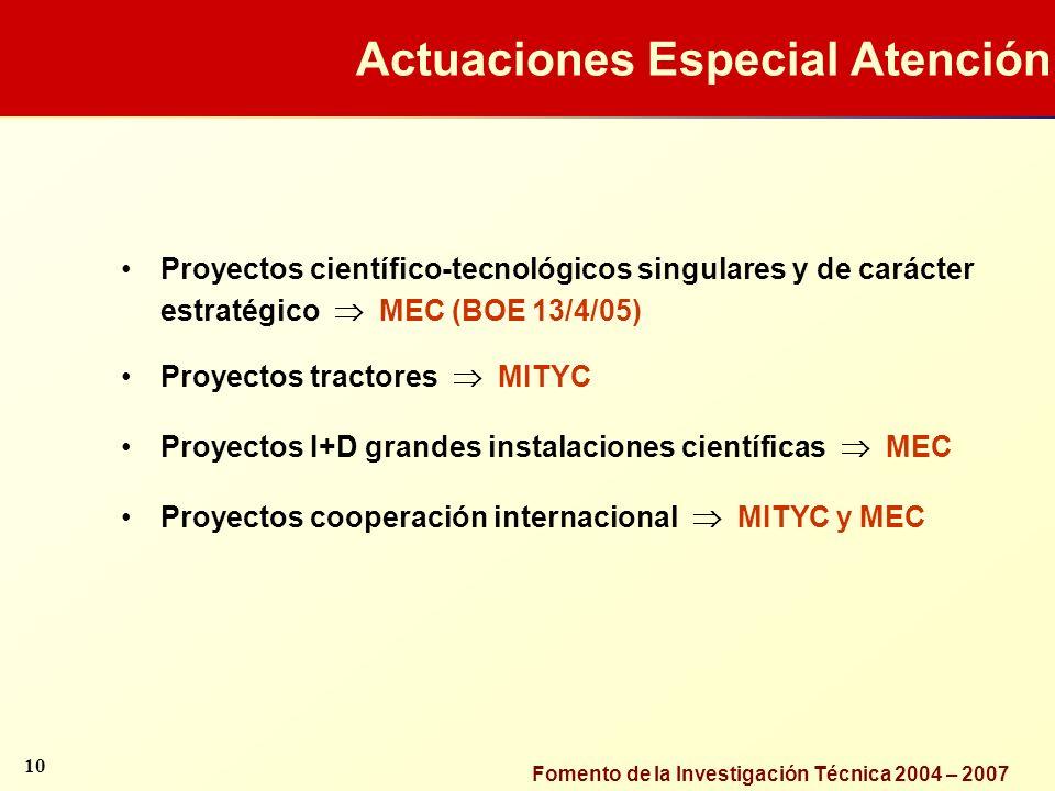 Fomento de la Investigación Técnica 2004 – 2007 Proyectos científico-tecnológicos singulares y de carácter estratégico MEC (BOE 13/4/05) Proyectos tra