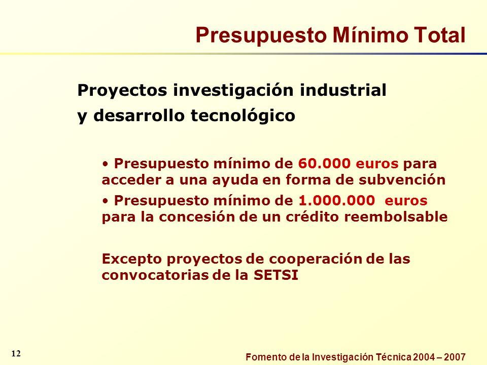 Fomento de la Investigación Técnica 2004 – 2007 Presupuesto Mínimo Total Proyectos investigación industrial y desarrollo tecnológico Presupuesto mínim