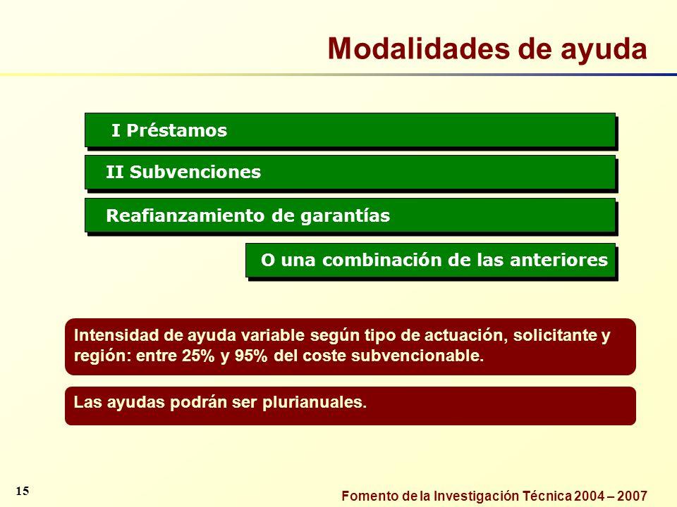 Fomento de la Investigación Técnica 2004 – 2007 Modalidades de ayuda Reafianzamiento de garantías Intensidad de ayuda variable según tipo de actuación