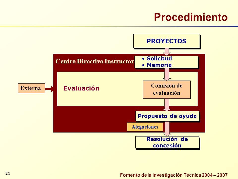 Fomento de la Investigación Técnica 2004 – 2007 Procedimiento PROYECTOS Centro Directivo Instructor Solicitud Memoria Solicitud Memoria Evaluación Com