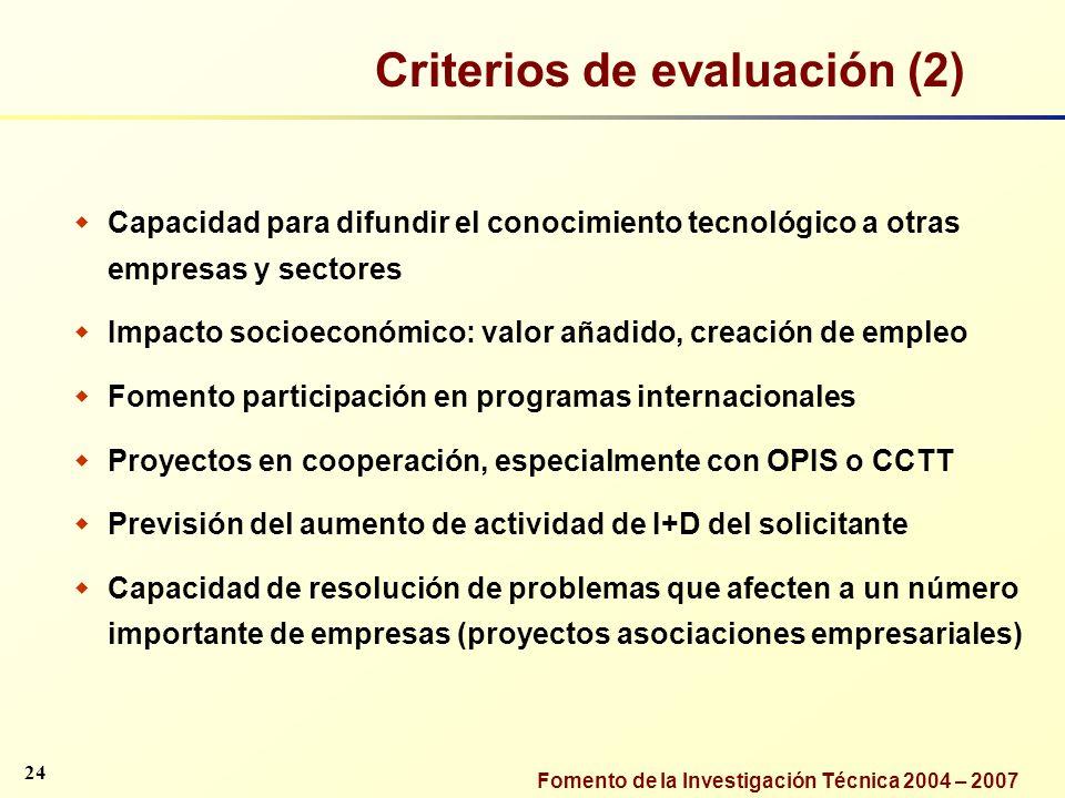 Fomento de la Investigación Técnica 2004 – 2007 Criterios de evaluación (2) Capacidad para difundir el conocimiento tecnológico a otras empresas y sec