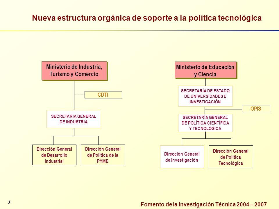 Fomento de la Investigación Técnica 2004 – 2007 Ministerio de Industria, Turismo y Comercio SECRETARÍA GENERAL DE INDUSTRIA Dirección General de Polít