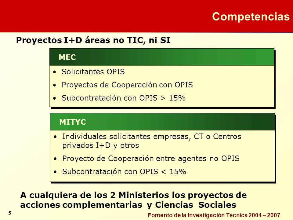 Fomento de la Investigación Técnica 2004 – 2007 MEC Solicitantes OPIS Proyectos de Cooperación con OPIS Subcontratación con OPIS > 15% Solicitantes OP