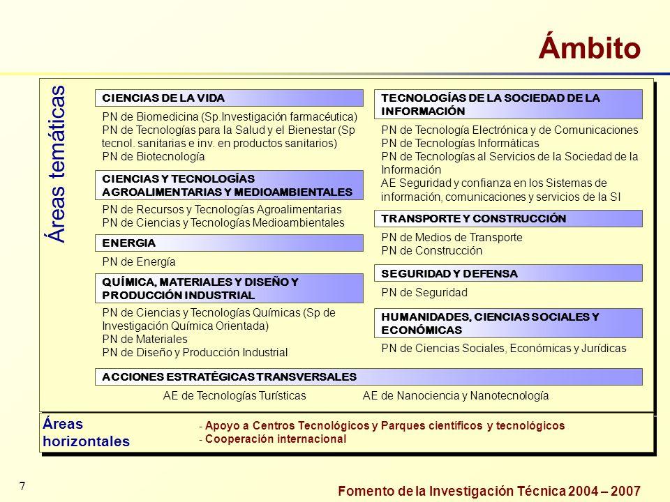 Fomento de la Investigación Técnica 2004 – 2007 Ámbito Áreas temáticas TECNOLOGÍAS DE LA SOCIEDAD DE LA INFORMACIÓN SEGURIDAD Y DEFENSA TRANSPORTE Y C