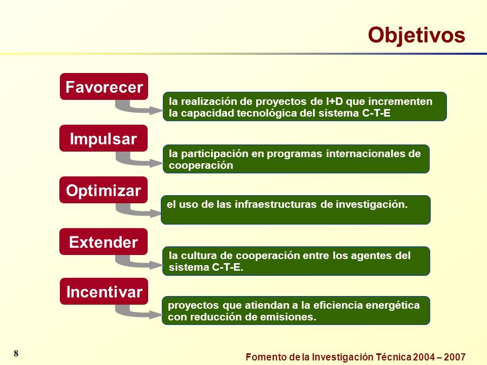 Fomento de la Investigación Técnica 2004 – 2007 el uso de las infraestructuras de investigación. Objetivos la realización de proyectos de I+D que incr