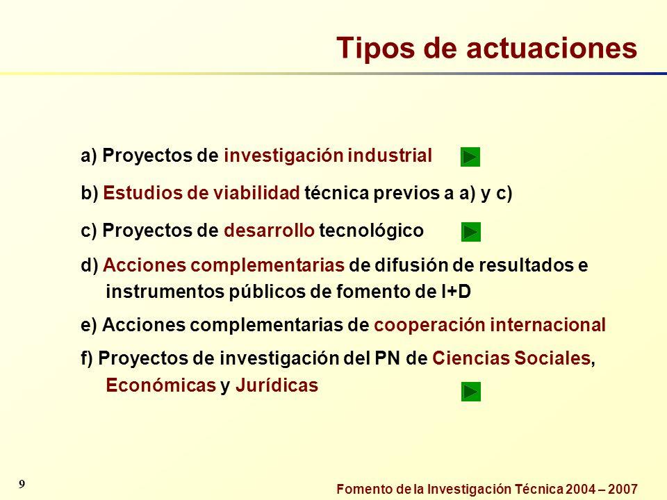 Fomento de la Investigación Técnica 2004 – 2007 Tipos de actuaciones a) Proyectos de investigación industrial b) Estudios de viabilidad técnica previo