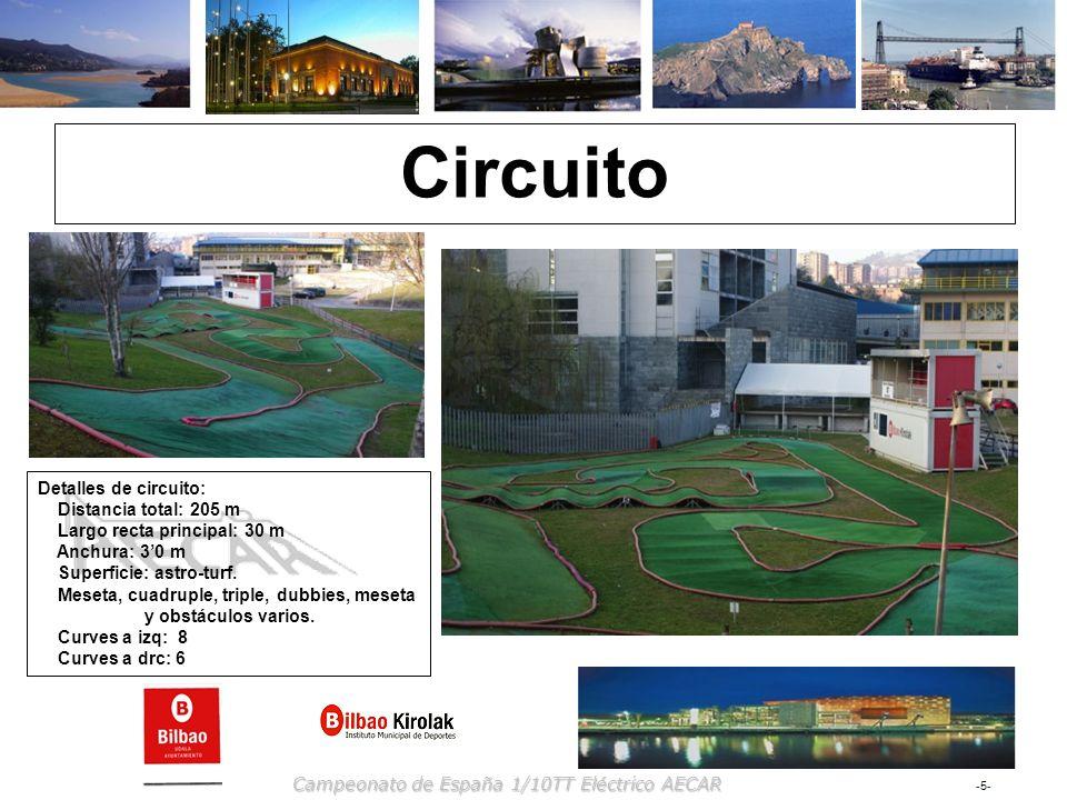 -5--5- Campeonato de España 1/10TT Eléctrico AECAR Circuito Detalles de circuito: Distancia total: 205 m Largo recta principal: 30 m Anchura: 30 m Sup
