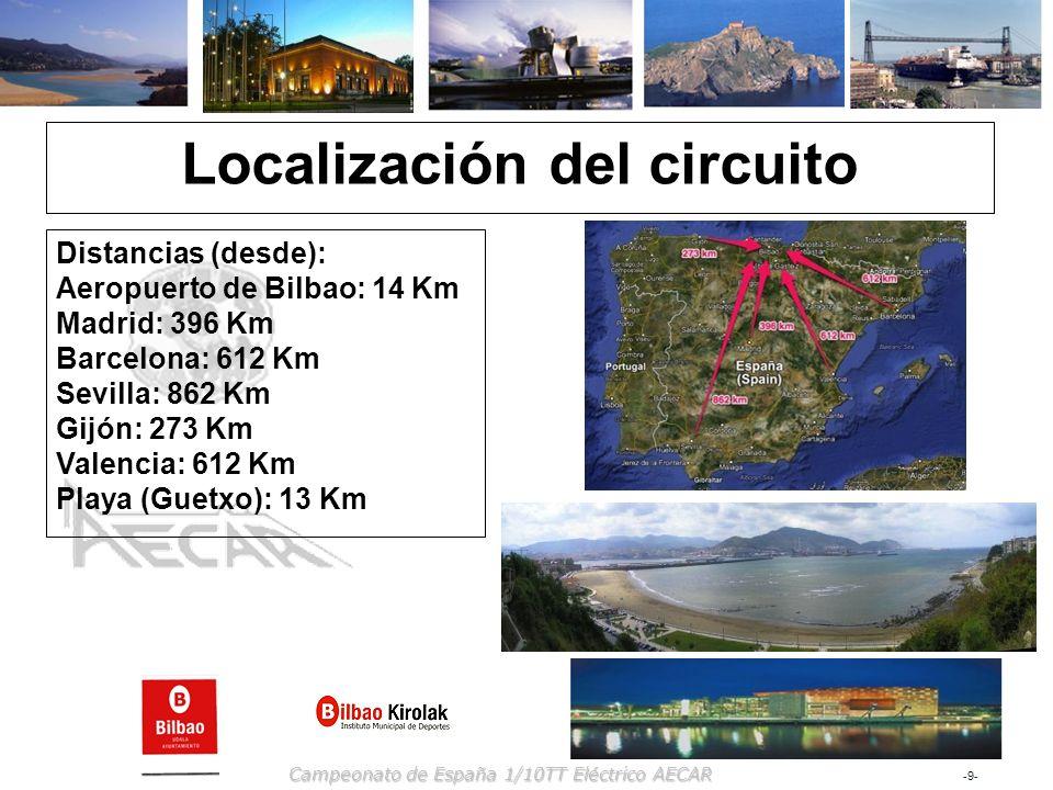 -9--9- Campeonato de España 1/10TT Eléctrico AECAR Localización del circuito Distancias (desde): Aeropuerto de Bilbao: 14 Km Madrid: 396 Km Barcelona: