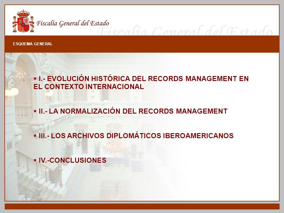 Fiscalía General del Estado ESQUEMA GENERAL I.- EVOLUCIÓN HISTÓRICA DEL RECORDS MANAGEMENT EN EL CONTEXTO INTERNACIONAL II.- LA NORMALIZACIÓN DEL RECO