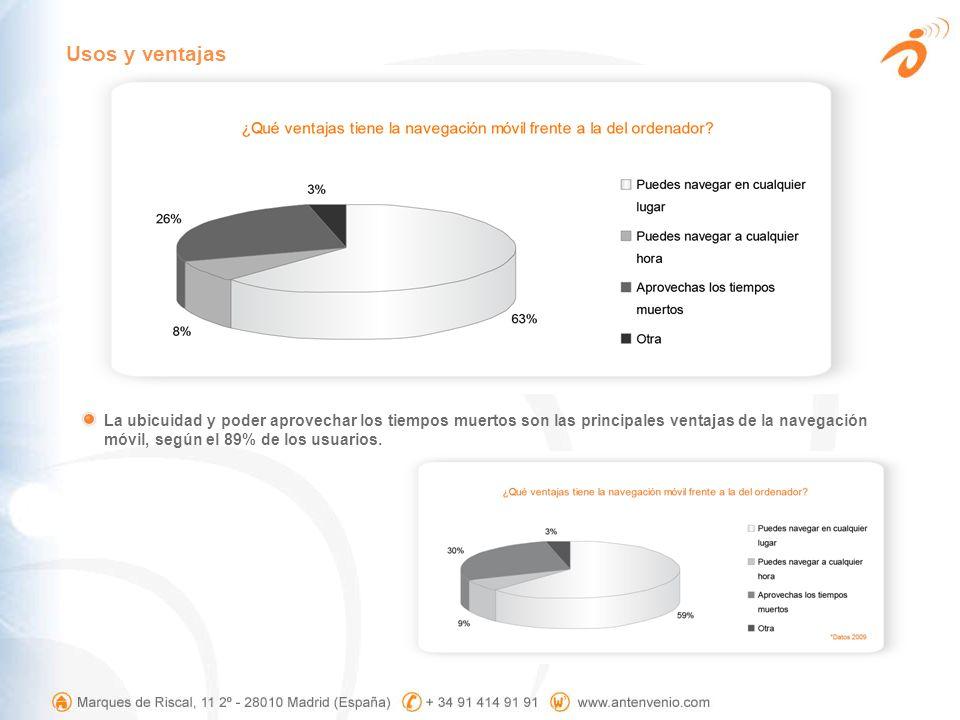 La ubicuidad y poder aprovechar los tiempos muertos son las principales ventajas de la navegación móvil, según el 89% de los usuarios. Usos y ventajas