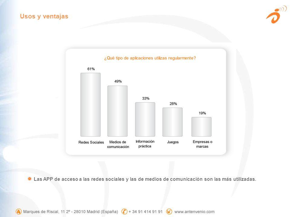 Las APP de acceso a las redes sociales y las de medios de comunicación son las más utilizadas. Usos y ventajas