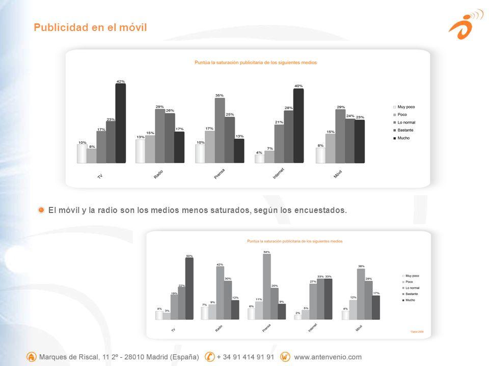El móvil y la radio son los medios menos saturados, según los encuestados. Publicidad en el móvil