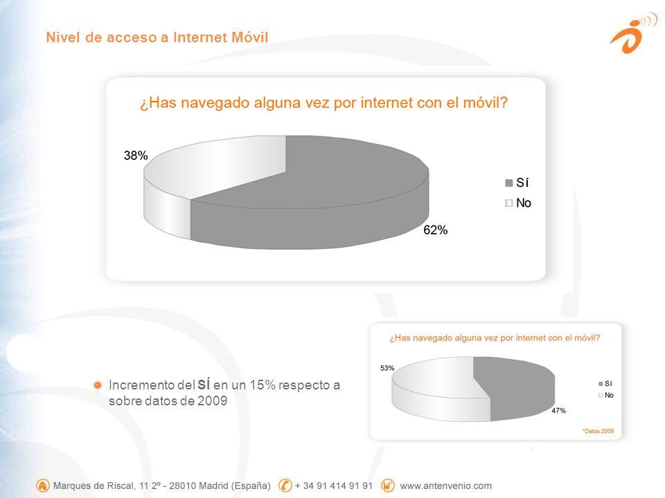 Facebook y Tuenti son las redes más populares, también en navegación móvil. Redes Sociales