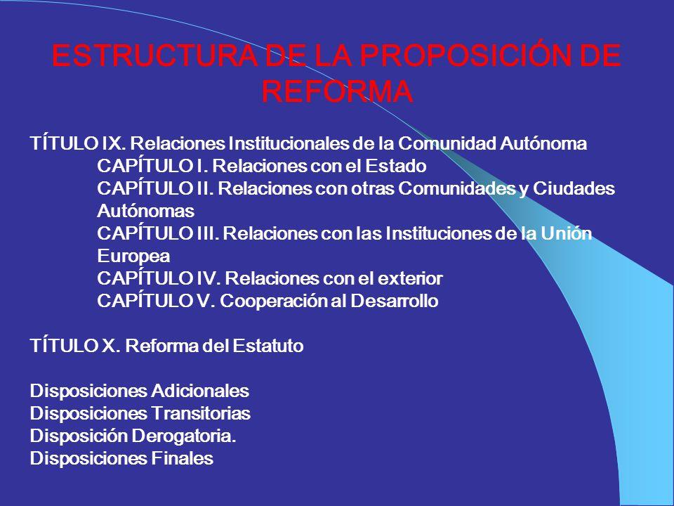 ESTRUCTURA DE LA PROPOSICIÓN DE REFORMA TÍTULO IX. Relaciones Institucionales de la Comunidad Autónoma CAPÍTULO I. Relaciones con el Estado CAPÍTULO I