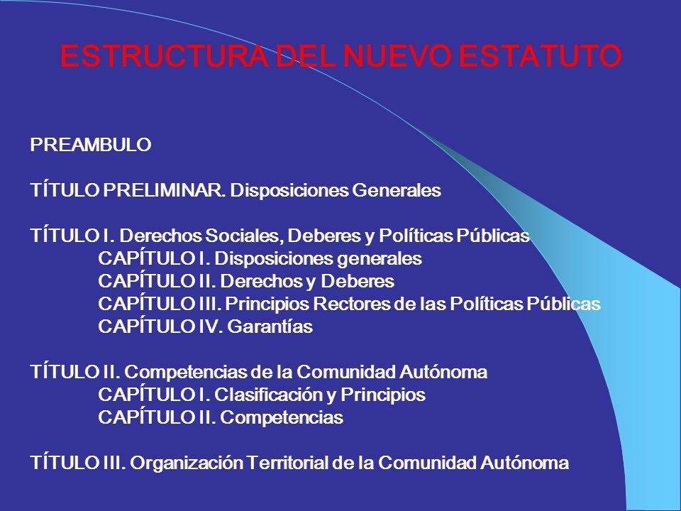 ESTRUCTURA DEL NUEVO ESTATUTO PREAMBULO TÍTULO PRELIMINAR. Disposiciones Generales TÍTULO I. Derechos Sociales, Deberes y Políticas Públicas CAPÍTULO