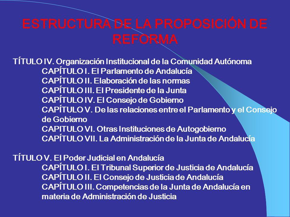 ESTRUCTURA DE LA PROPOSICIÓN DE REFORMA TÍTULO IV. Organización Institucional de la Comunidad Autónoma CAPÍTULO I. El Parlamento de Andalucía CAPÍTULO