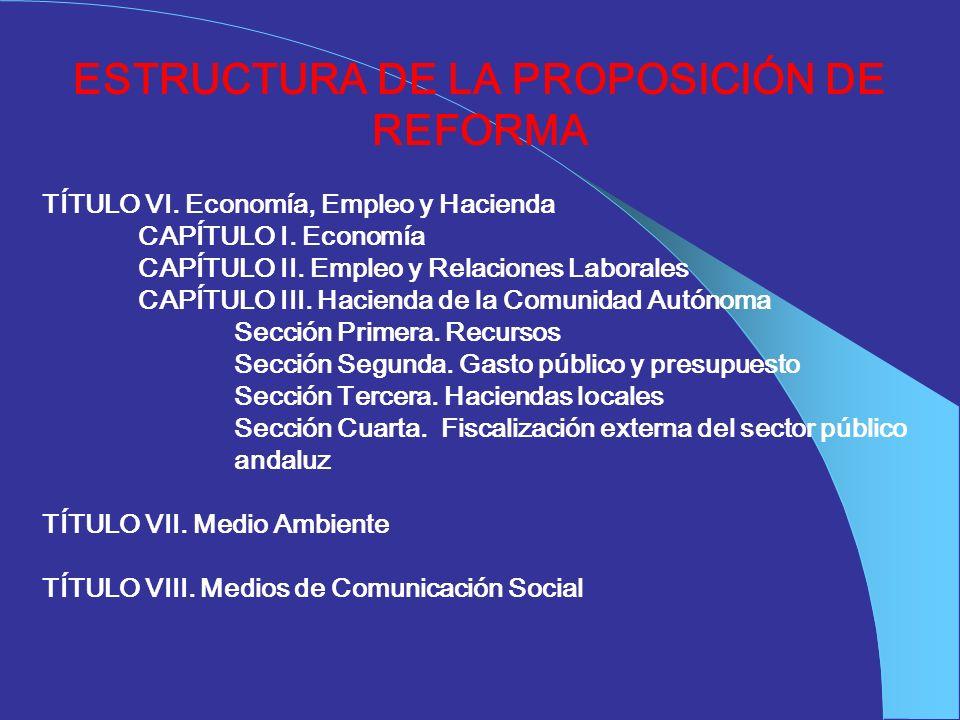 ESTRUCTURA DE LA PROPOSICIÓN DE REFORMA TÍTULO VI. Economía, Empleo y Hacienda CAPÍTULO I. Economía CAPÍTULO II. Empleo y Relaciones Laborales CAPÍTUL