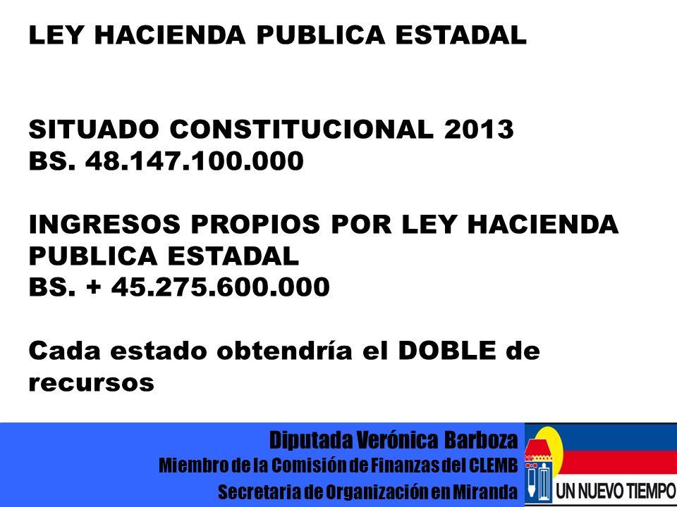 Diputada Verónica Barboza Miembro de la Comisión de Finanzas del CLEMB Secretaria de Organización en Miranda LEY HACIENDA PUBLICA ESTADAL SITUADO CONSTITUCIONAL 2013 BS.